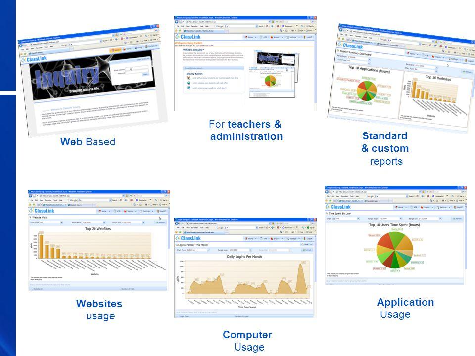 Application Usage Standard & custom reports For teachers & administration Web Based Computer Usage Websites usage