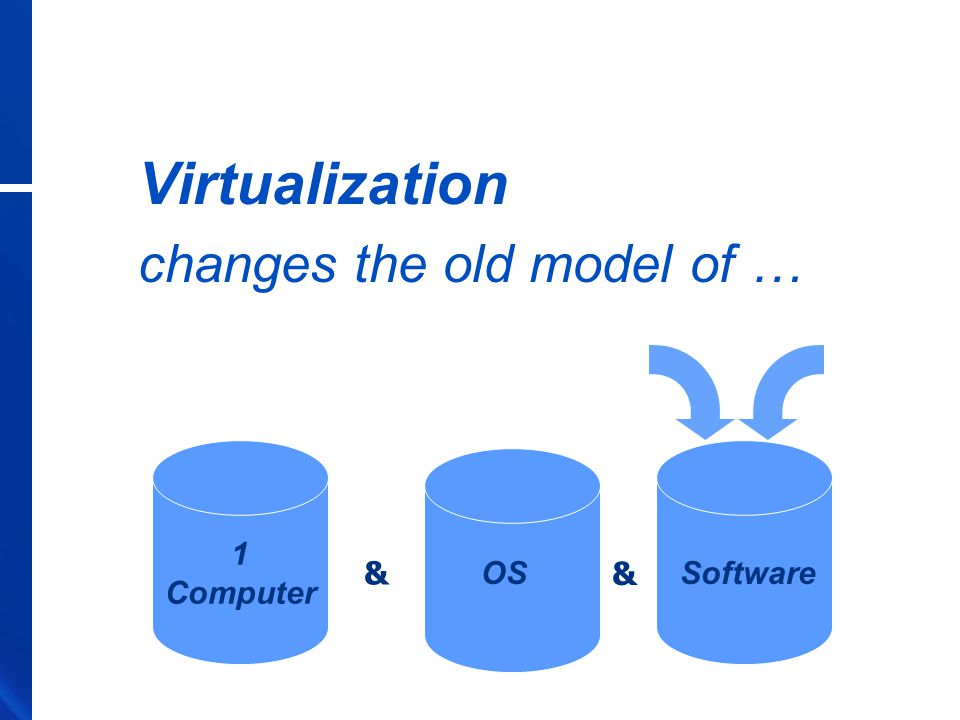 Virtualization changes the old model of … 1 Computer & OS & Software