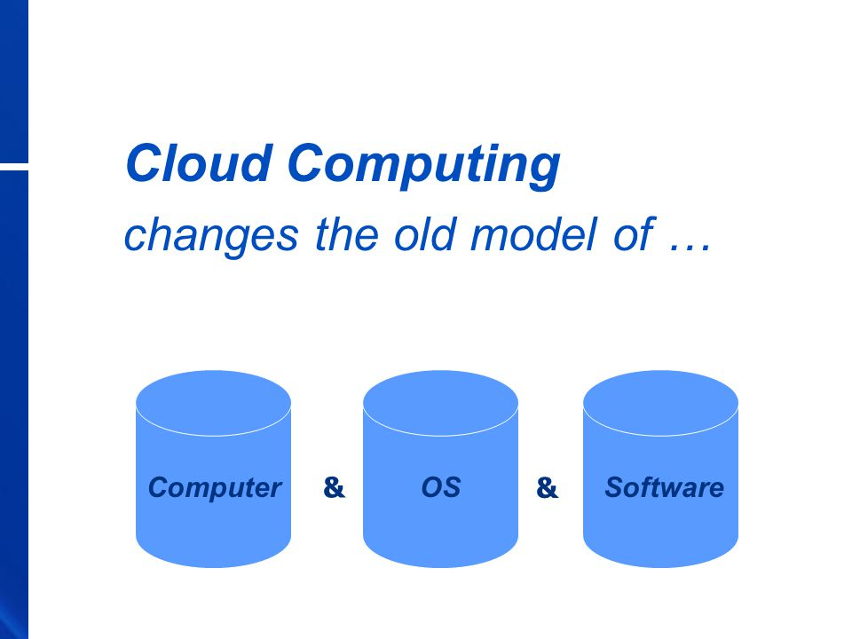 Cloud Computing changes the old model of … Computer & OS & Software