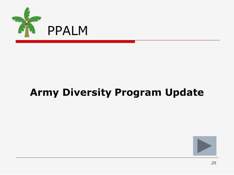 29 PPALM Army Diversity Program Update
