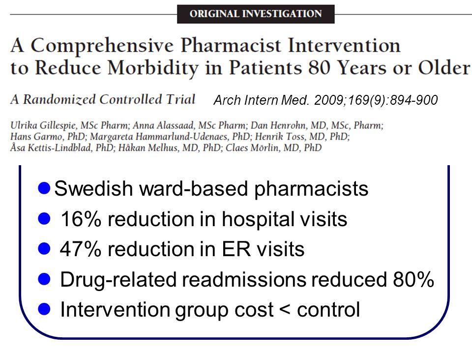 Pharmacists Work.