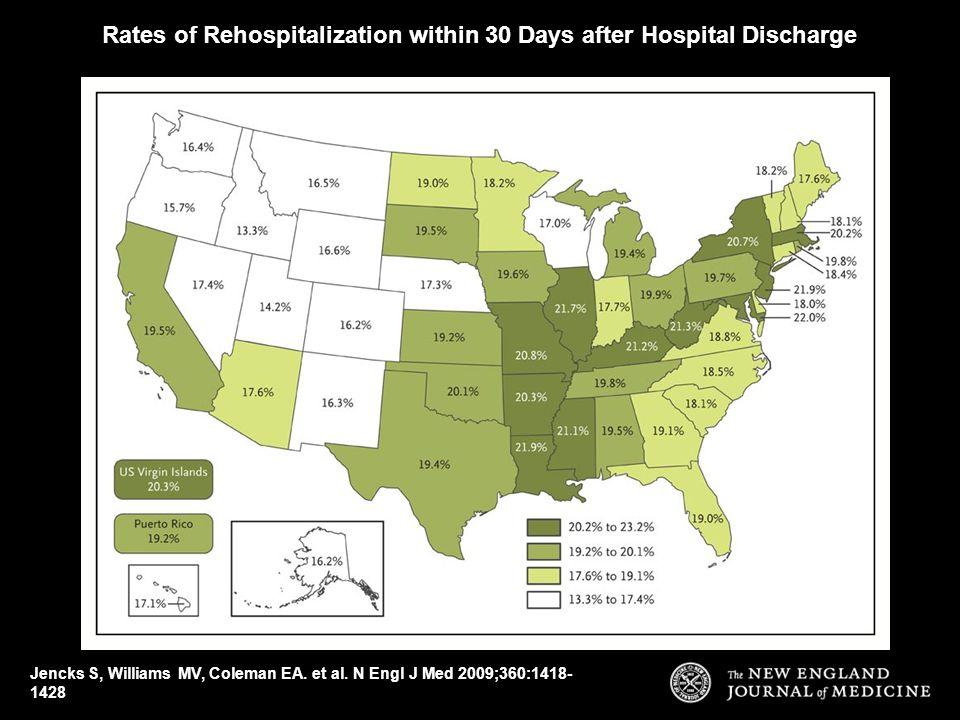Jencks S, Williams MV, Coleman EA. et al. N Engl J Med 2009;360:1418- 1428 Rates of Rehospitalization within 30 Days after Hospital Discharge