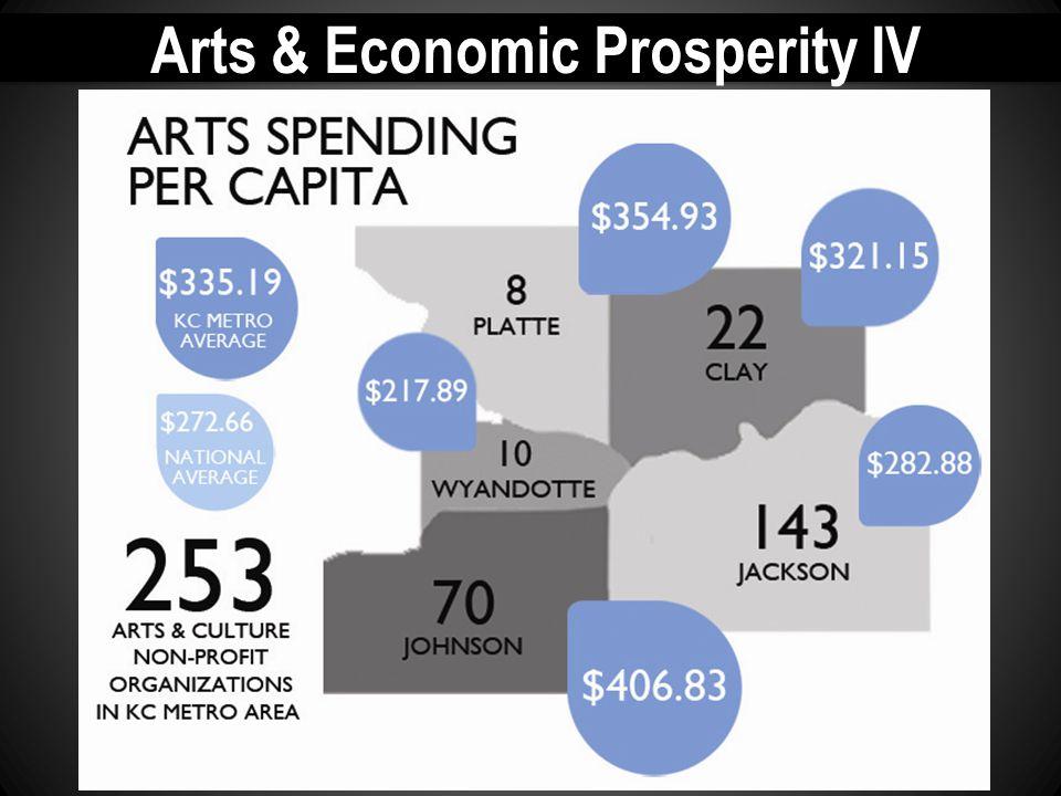 Arts & Economic Prosperity IV