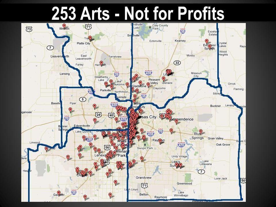 253 Arts - Not for Profits