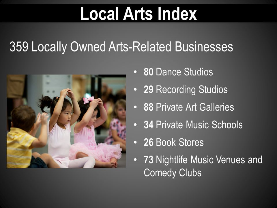Local Arts Index 80 Dance Studios 29 Recording Studios 88 Private Art Galleries 34 Private Music Schools 26 Book Stores 73 Nightlife Music Venues and