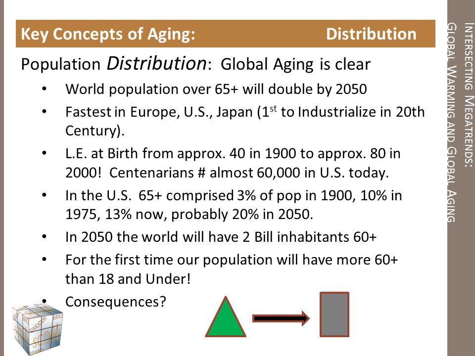 TERSECTING M EGATRENDS : G LOBAL W ARMING AND G LOBAL A GING Key Concepts of Aging: Generation The Aging Baby Boomers 70 Million Strong.