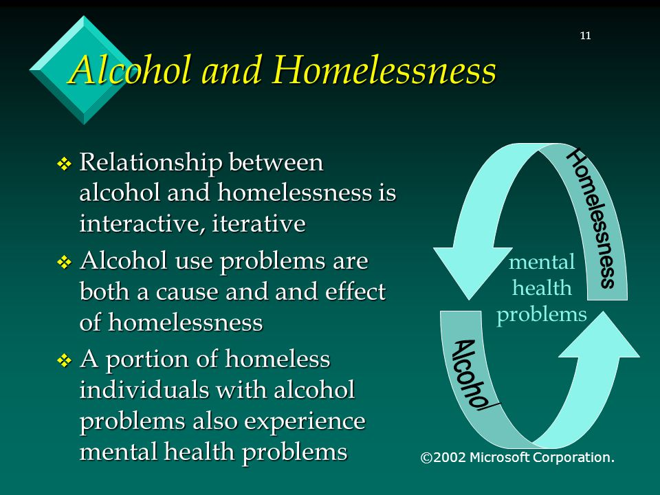 11 Alcohol and Homelessness  Relationship between alcohol and homelessness is interactive, iterative  Alcohol use problems are both a cause and and effect of homelessness  A portion of homeless individuals with alcohol problems also experience mental health problems mental health problems ©2002 Microsoft Corporation.