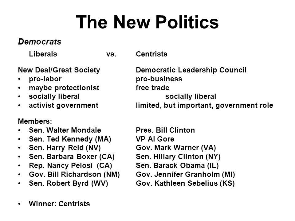 The New Politics Republicans Moderates vs.