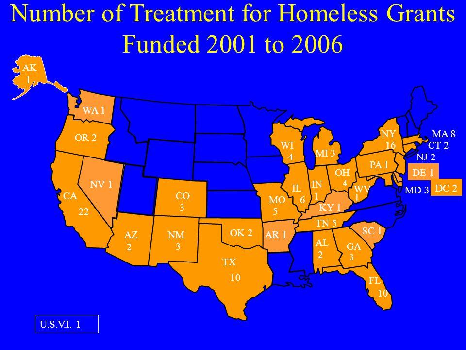 Number of Treatment for Homeless Grants Funded 2001 to 2006 22 CO 10 NM TX 10 GA MO WI IL IN 1 OH PA 1 NY 16 TN 5 5 3 4 6 OR 2 4 3 MI 3 MA 8 CT 2 MD 3 DE 1 DC 2 3 OK 2 AK 1 AZ 2 FL WV 1 CA AL 2 NJ 2 WA 1 KY 1 NV 1 SC 1 AR 1 U.S.V.I.