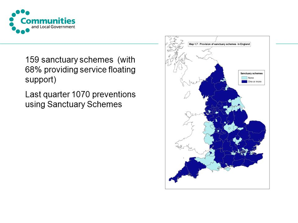 159 sanctuary schemes (with 68% providing service floating support) Last quarter 1070 preventions using Sanctuary Schemes
