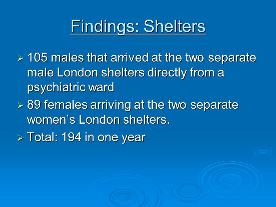 Findings: Shelters  105 males that arrived at the two separate male London shelters directly from a psychiatric ward  89 females arriving at the two separate women's London shelters.