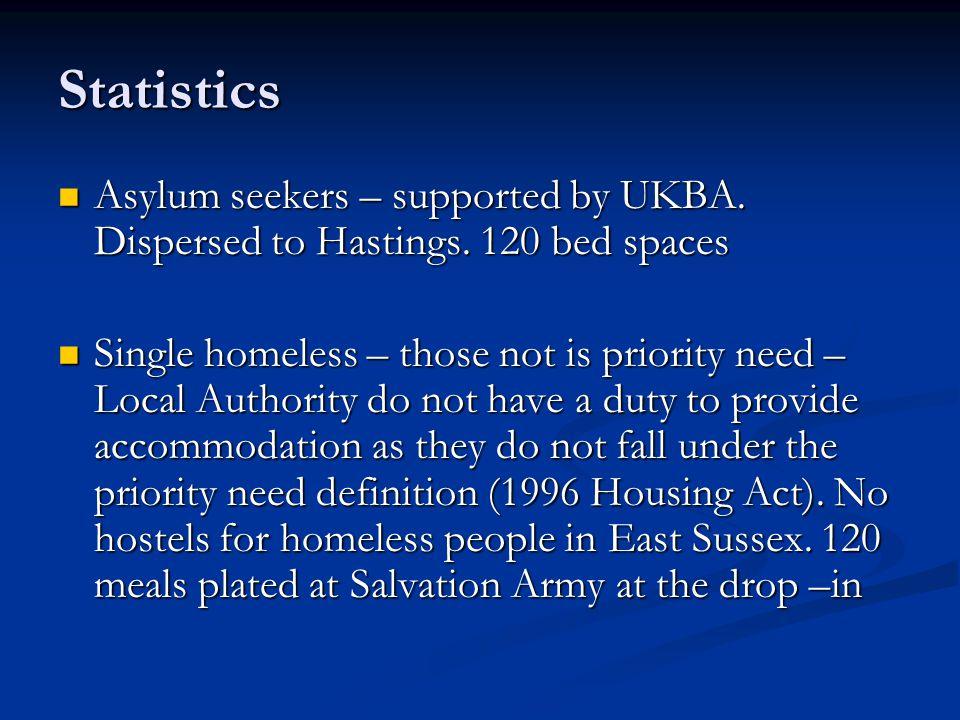 Statistics Asylum seekers – supported by UKBA. Dispersed to Hastings.