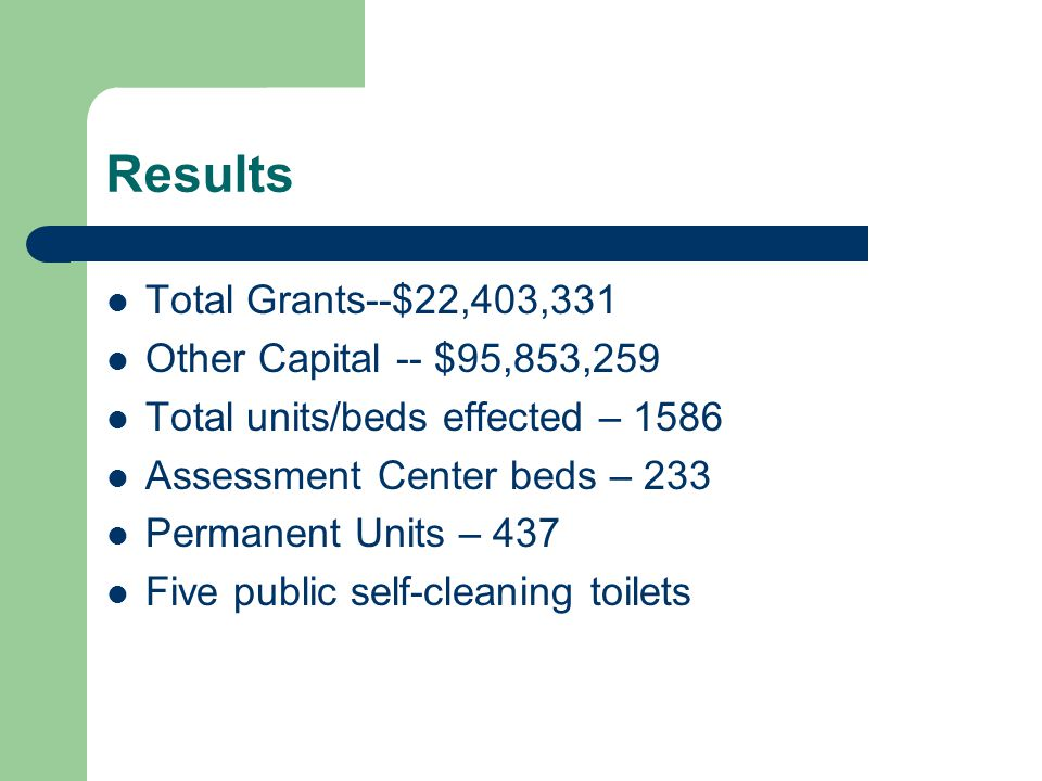Results Total Grants--$22,403,331 Other Capital -- $95,853,259 Total units/beds effected – 1586 Assessment Center beds – 233 Permanent Units – 437 Five public self-cleaning toilets