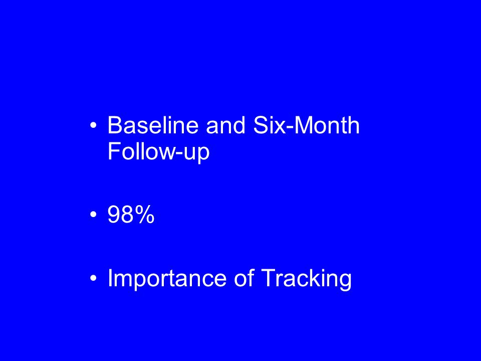 Baseline and Six-Month Follow-up 98% Importance of Tracking