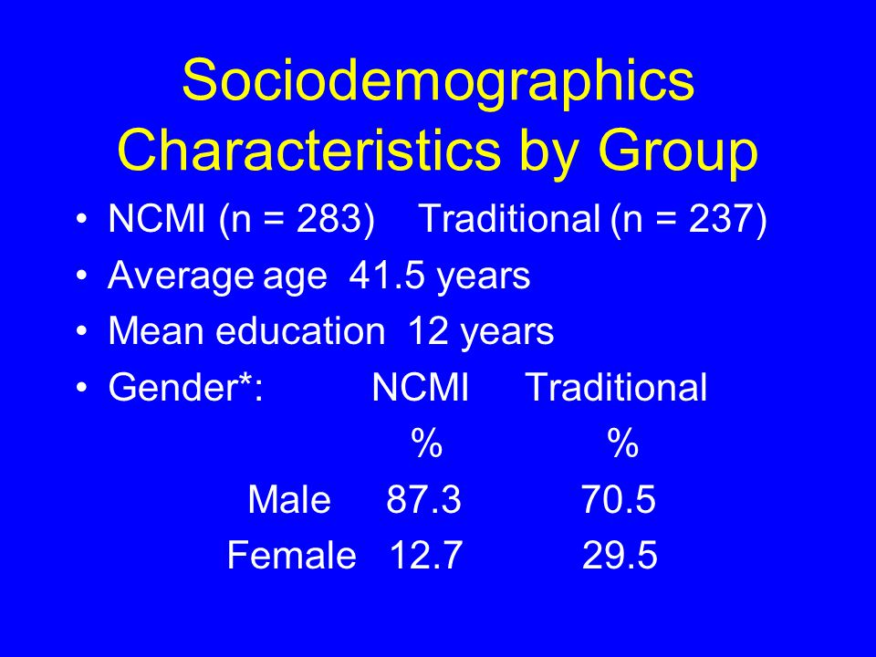 Sociodemographics Characteristics by Group NCMI (n = 283) Traditional (n = 237) Average age 41.5 years Mean education 12 years Gender*: NCMI Traditional % % Male 87.3 70.5 Female 12.7 29.5