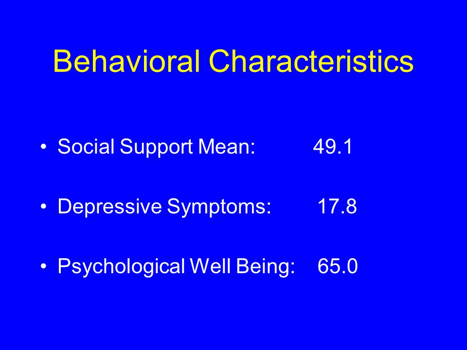 Behavioral Characteristics Social Support Mean: 49.1 Depressive Symptoms: 17.8 Psychological Well Being: 65.0