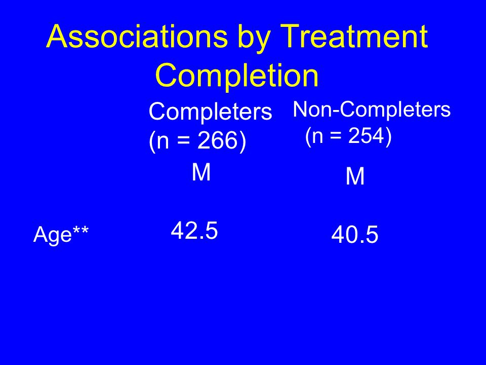 Associations by Treatment Completion Age** Completers (n = 266) Non-Completers (n = 254) M 42.5 M 40.5