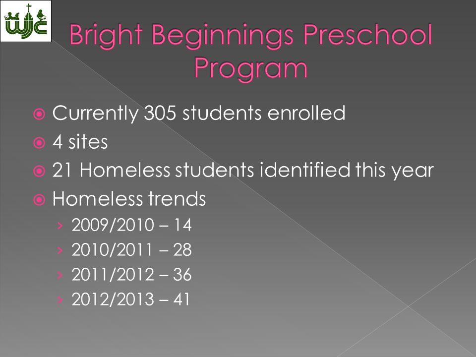 WJCC has provided preschool services to children at risk for the past 29 years Bright Beginnings established for children at risk as a federal demonst
