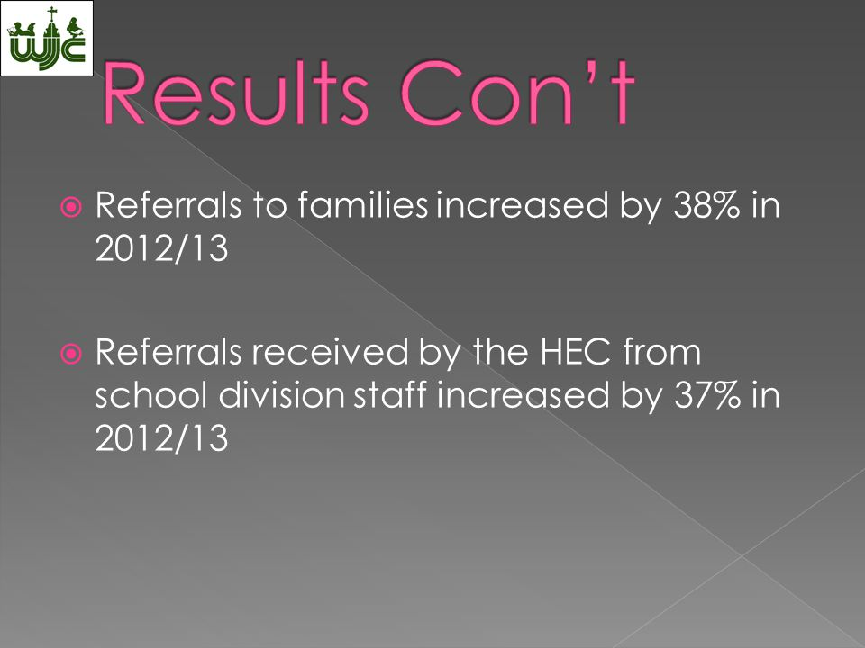  All families that received services from the HEC in 2011/12 and 2012/13 increased their self-sufficiency scores  Requests for consultation and support from BB staff members increased 67% in 2012/13