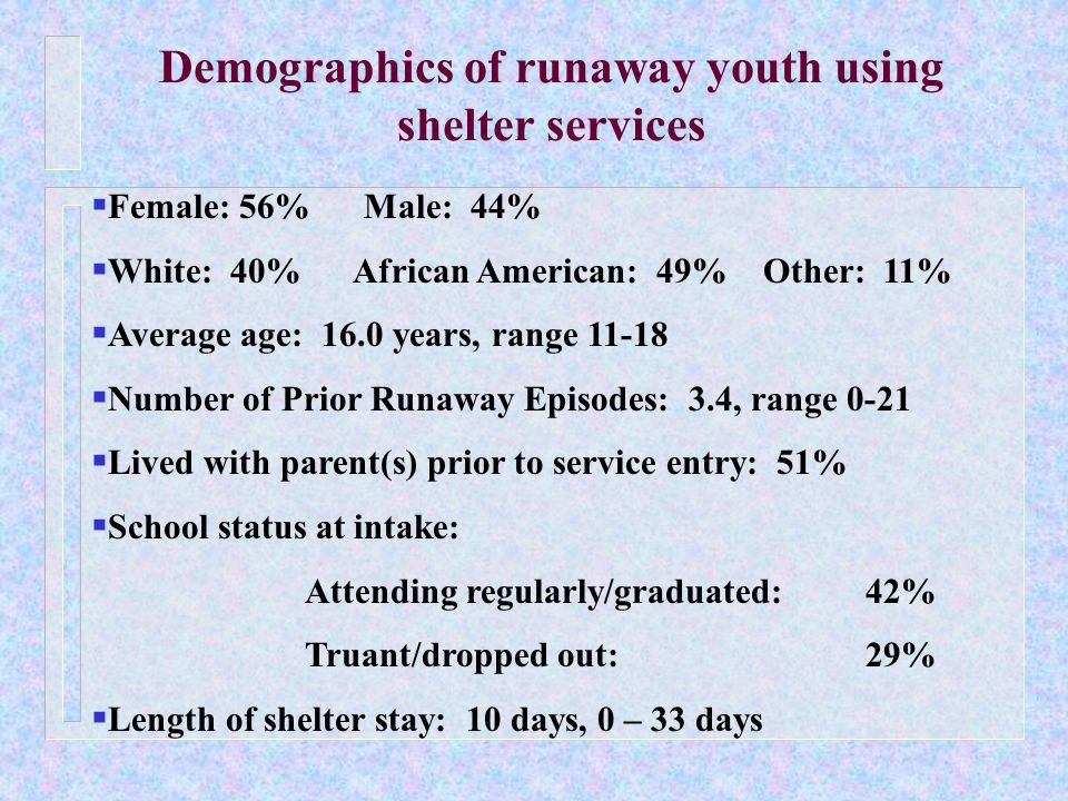 Demographics of runaway youth using shelter services  Female: 56% Male: 44%  White: 40% African American: 49% Other: 11%  Average age: 16.0 years, range 11-18  Number of Prior Runaway Episodes: 3.4, range 0-21  Lived with parent(s) prior to service entry: 51%  School status at intake: Attending regularly/graduated: 42% Truant/dropped out: 29%  Length of shelter stay: 10 days, 0 – 33 days