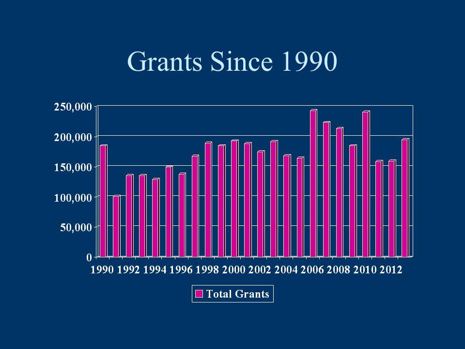Grants Since 1990