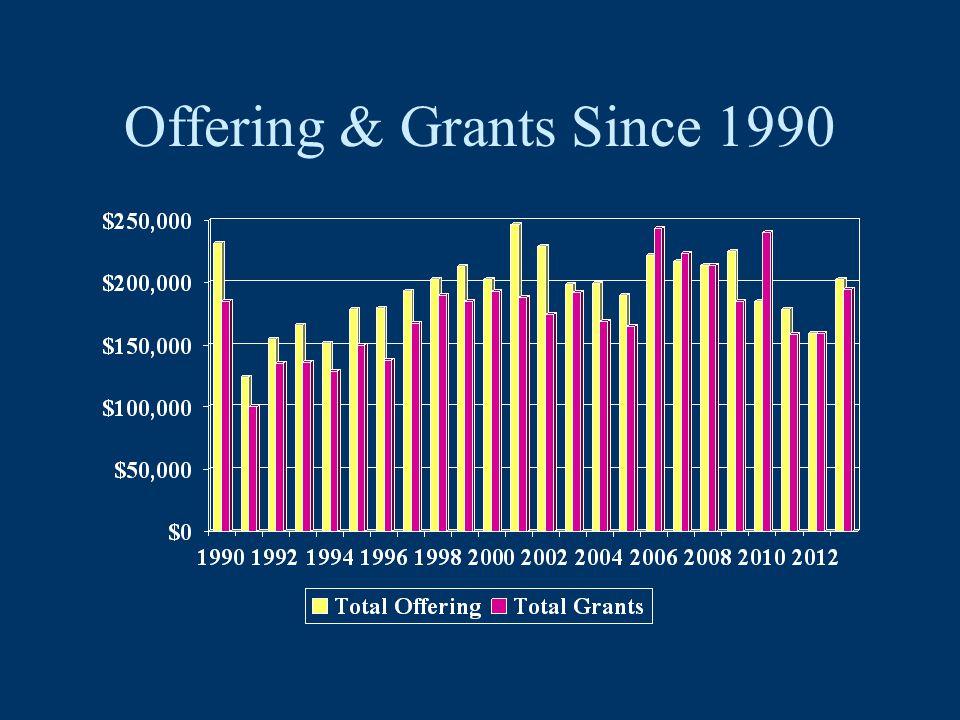 Offering & Grants Since 1990