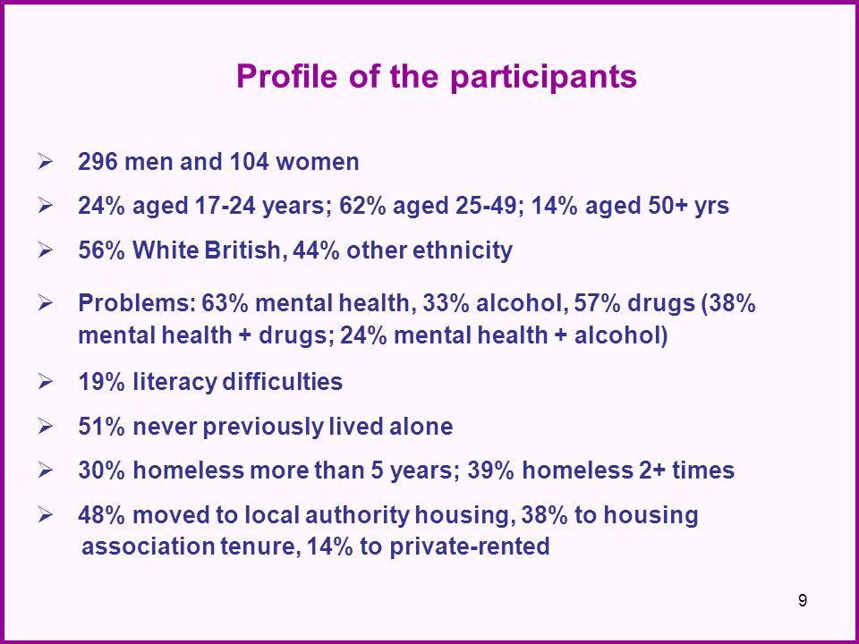 Why duration of stay in the pre-resettlement accommodation is influential Longer stays provide more opportunities:  to resolve or come to terms with personal problems ('recovery time') – through self-reflection, help from hostel staff and others, and accessing specialist help such as mental health or substance misuse services.