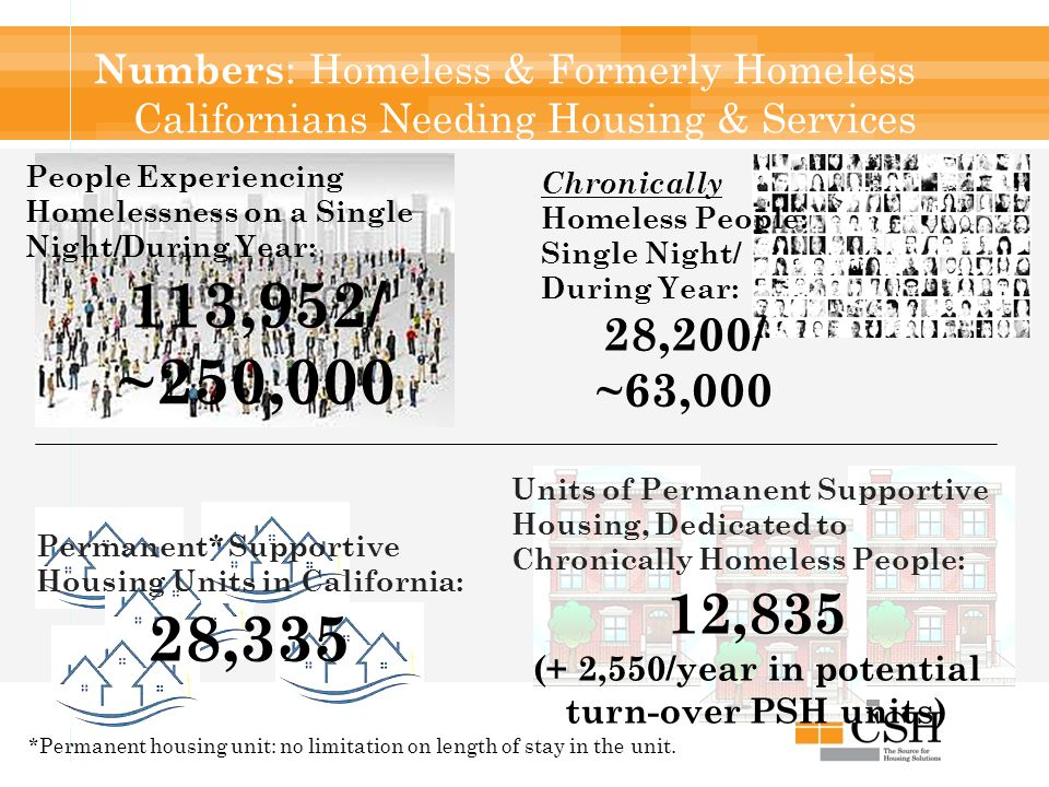 Numbers : Homeless & Formerly Homeless Californians Needing Housing & Services *Permanent housing unit: no limitation on length of stay in the unit.