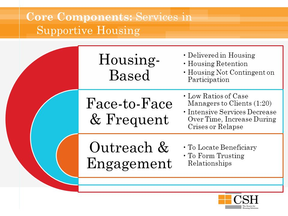 Core Components: Services in Supportive Housing Housing- Based Face-to-Face & Frequent Outreach & Engagement Delivered in Housing Housing Retention Housing Not Contingent on Participation Low Ratios of Case Managers to Clients (1:20) Intensive Services Decrease Over Time, Increase During Crises or Relapse To Locate Beneficiary To Form Trusting Relationships