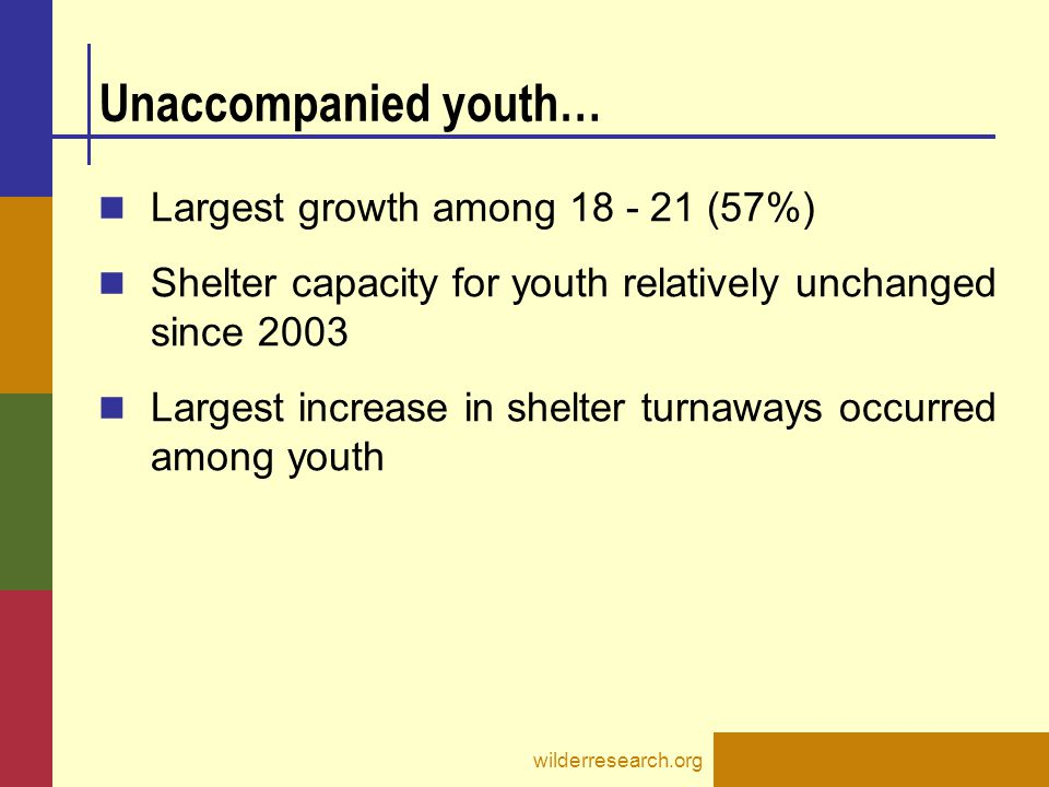 Unaccompanied youth… Largest growth among 18 - 21 (57%) Shelter capacity for youth relatively unchanged since 2003 Largest increase in shelter turnaways occurred among youth wilderresearch.org