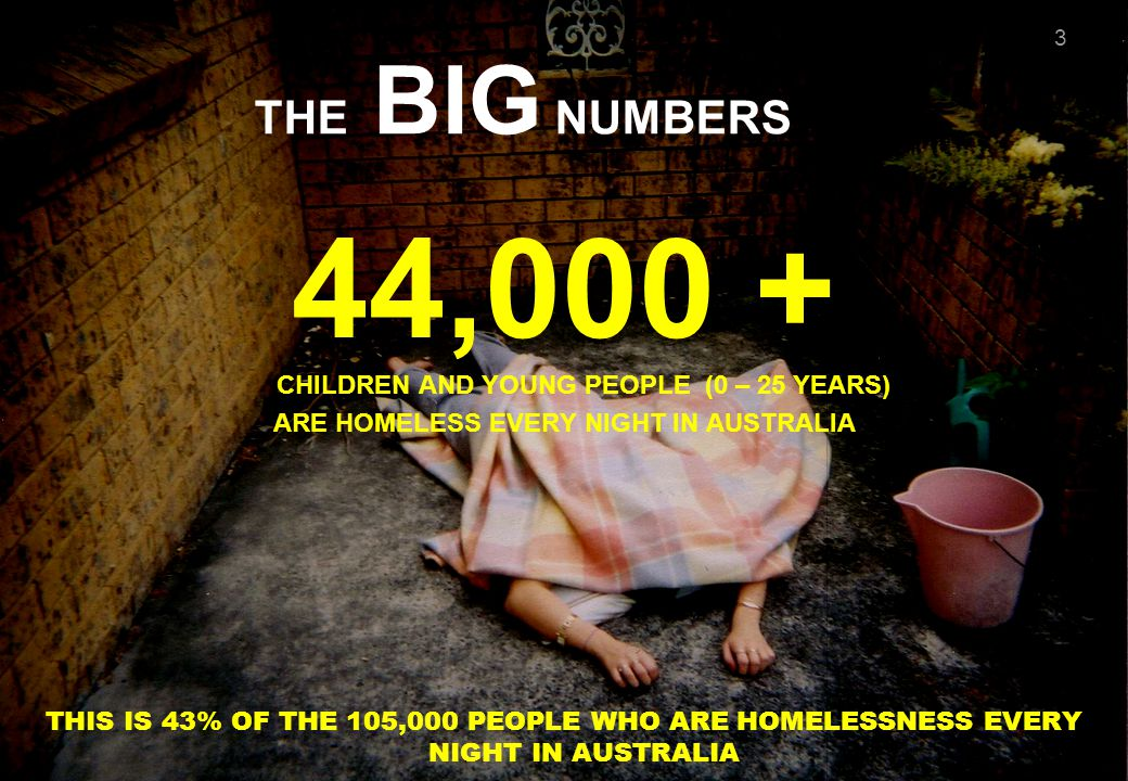 3 THE BIG NUMBERS 44,000 + CHILDREN AND YOUNG PEOPLE (0 – 25 YEARS) ARE HOMELESS EVERY NIGHT IN AUSTRALIA THIS IS 43% OF THE 105,000 PEOPLE WHO ARE HOMELESSNESS EVERY NIGHT IN AUSTRALIA