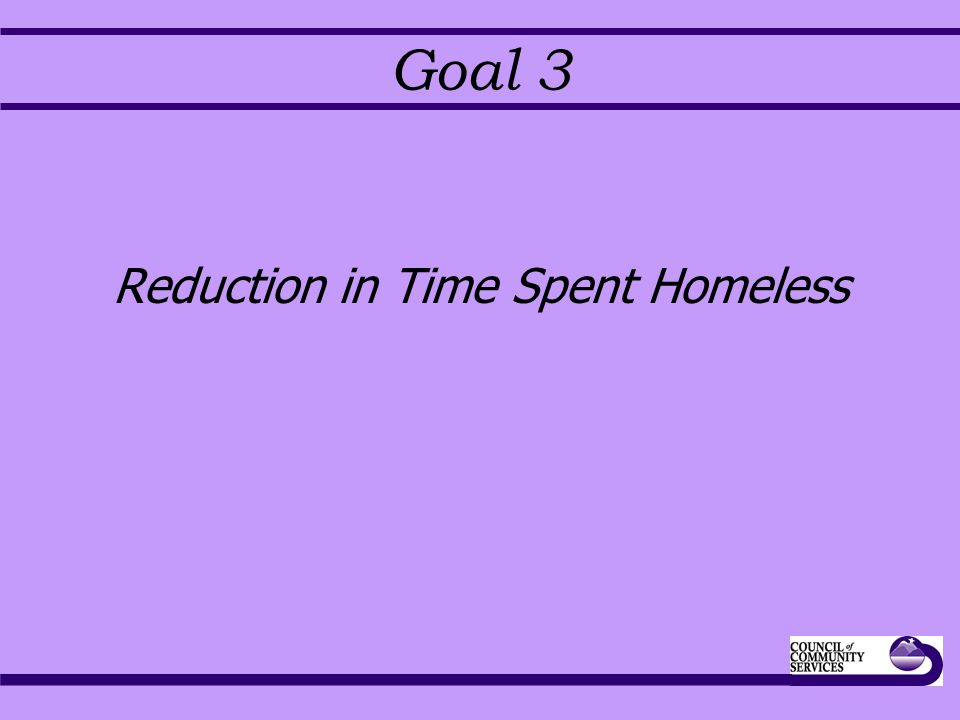 Goal 3 Reduction in Time Spent Homeless