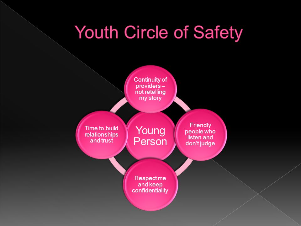 Young Person Continuity of providers – not retelling my story Friendly people who listen and don't judge Respect me and keep confidentiality Time to build relationships and trust