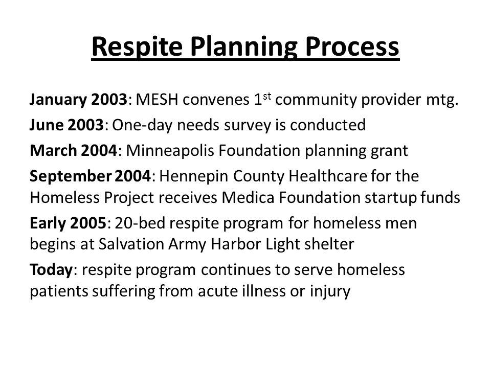 Respite Planning Process January 2003: MESH convenes 1 st community provider mtg.
