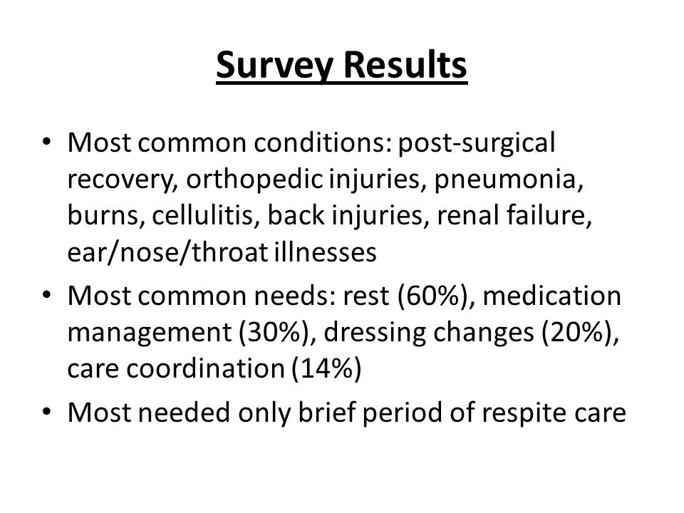 Survey Results Most common conditions: post-surgical recovery, orthopedic injuries, pneumonia, burns, cellulitis, back injuries, renal failure, ear/nose/throat illnesses Most common needs: rest (60%), medication management (30%), dressing changes (20%), care coordination (14%) Most needed only brief period of respite care