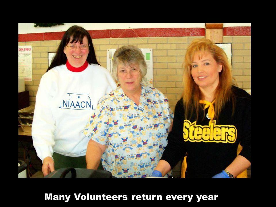 Many Volunteers return every year