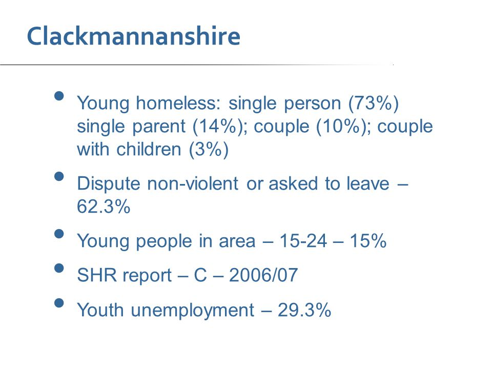 Clackmannanshire Young homeless: single person (73%) single parent (14%); couple (10%); couple with children (3%) Dispute non-violent or asked to leave – 62.3% Young people in area – 15-24 – 15% SHR report – C – 2006/07 Youth unemployment – 29.3%