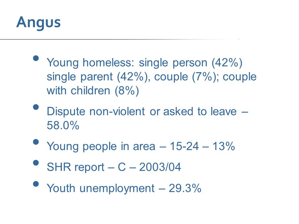 Angus Young homeless: single person (42%) single parent (42%), couple (7%); couple with children (8%) Dispute non-violent or asked to leave – 58.0% Young people in area – 15-24 – 13% SHR report – C – 2003/04 Youth unemployment – 29.3%