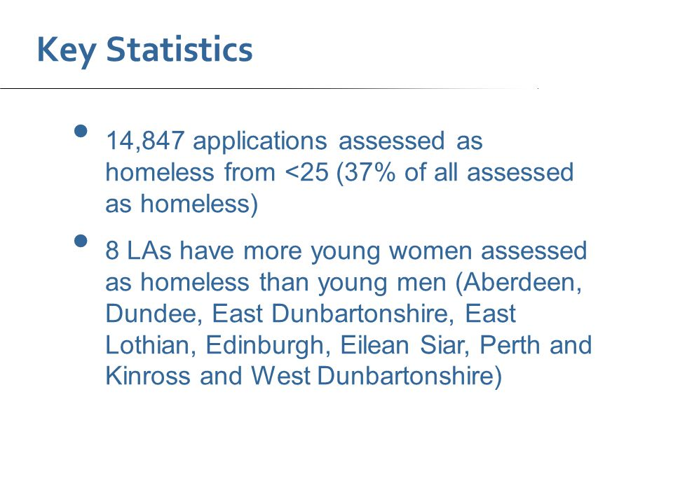 Key Statistics 22% of <25s are single parents (24% for homeless population as a whole) 5% of homeless <25s are couples with children 2% had leaving supported accommodation as last form of accommodation