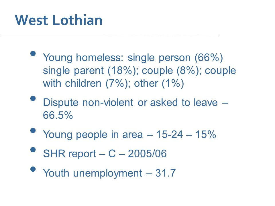 West Lothian Young homeless: single person (66%) single parent (18%); couple (8%); couple with children (7%); other (1%) Dispute non-violent or asked to leave – 66.5% Young people in area – 15-24 – 15% SHR report – C – 2005/06 Youth unemployment – 31.7