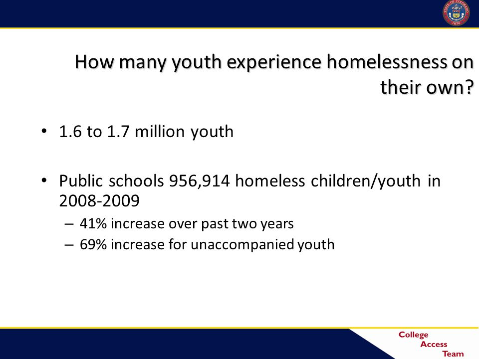 How many youth experience homelessness on their own.