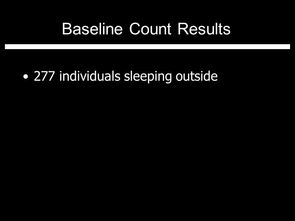 Baseline Count Results 277 individuals sleeping outside