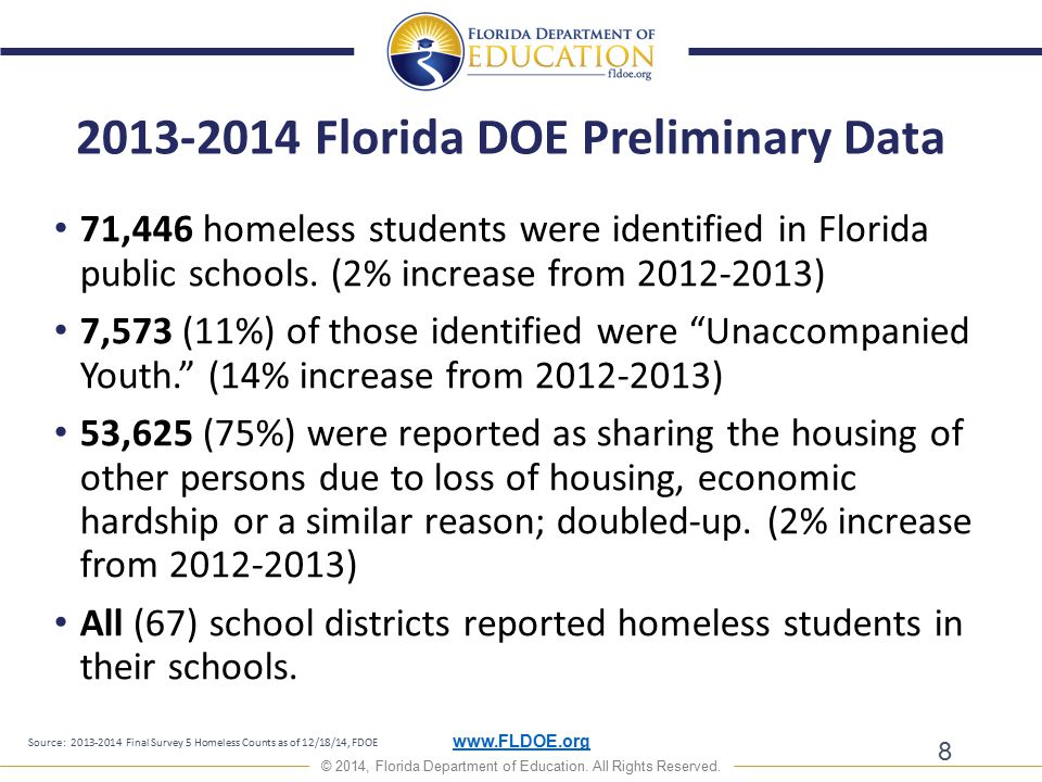 www.FLDOE.org © 2014, Florida Department of Education. All Rights Reserved. 8 2013-2014 Florida DOE Preliminary Data 71,446 homeless students were ide
