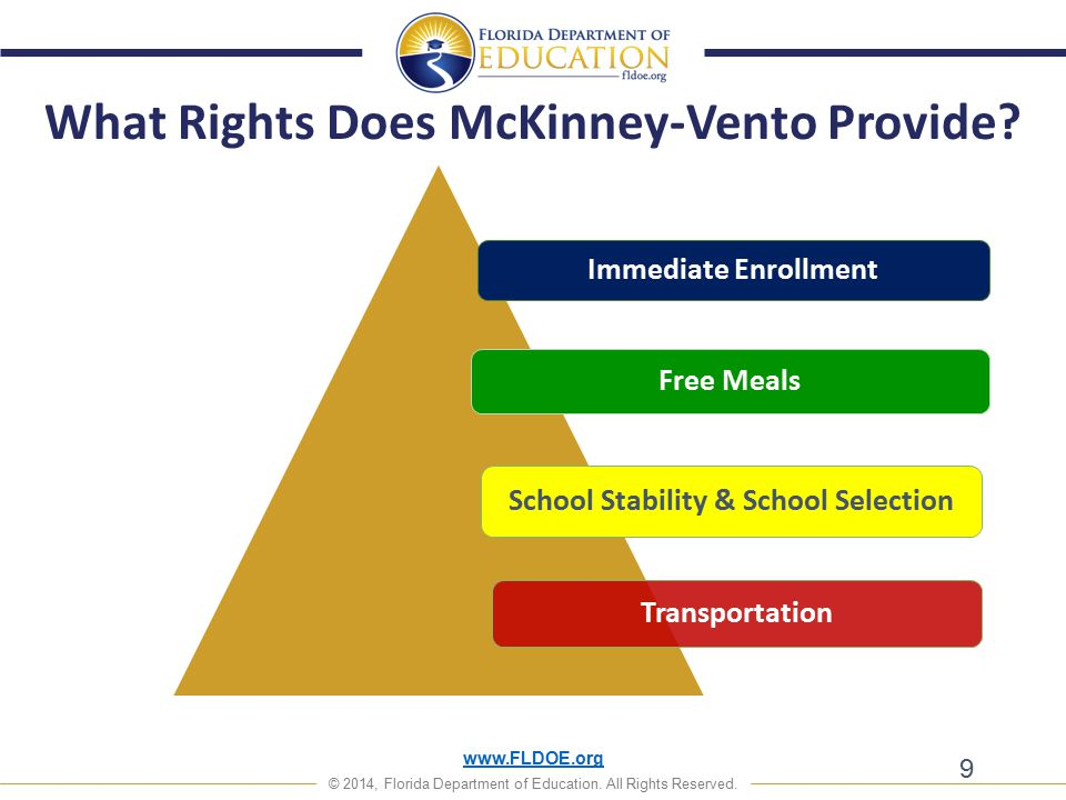 www.FLDOE.org © 2014, Florida Department of Education. All Rights Reserved. What Rights Does McKinney-Vento Provide? 9