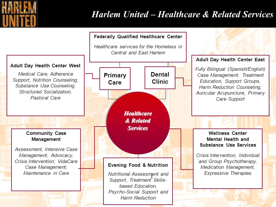 8 FQHC – Healthcare for the Homeless (HCH) The FQHC-H designation allowed us to expand services to homeless people in Central and East Harlem communities who are predominantly African American and Latino(a) adults, and have histories of substance use and/or mental illness.