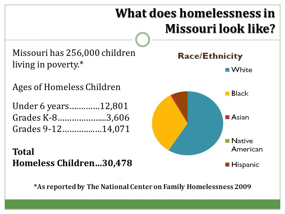 THE EDUCATIONAL RIGHTS OF HOMELESS CHILDREN