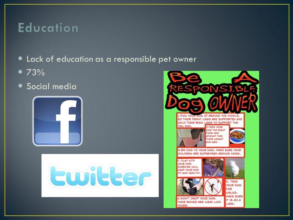 Lack of education as a responsible pet owner 73% Social media