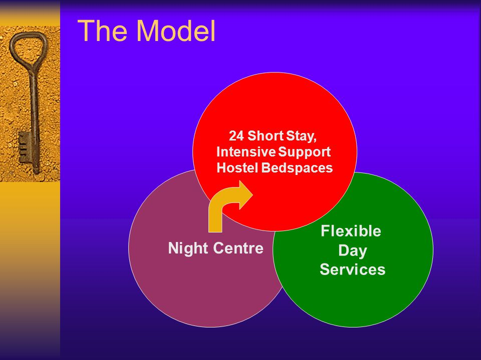 The Centre Will:  Bring together  Focus  Structure  Build on and improve The services, skills, knowledge and expertise of a wide range of agencies, within a core of flexible day services, a Night Centre and dedicated intensive support hostel bedspaces.