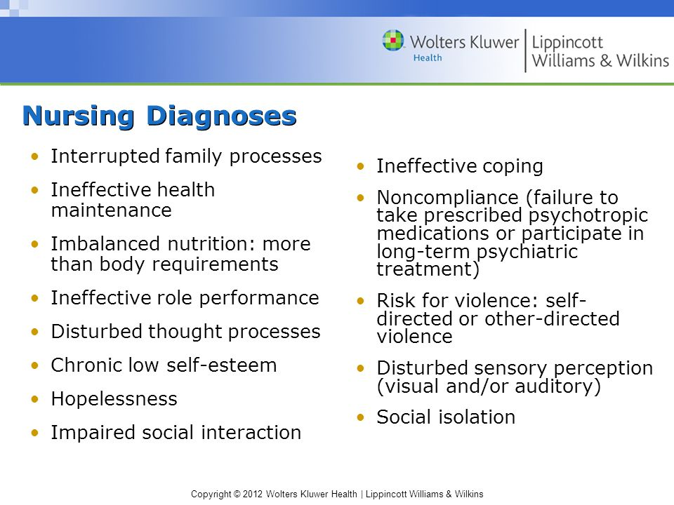 Copyright © 2012 Wolters Kluwer Health | Lippincott Williams & Wilkins Nursing Diagnoses Interrupted family processes Ineffective health maintenance Imbalanced nutrition: more than body requirements Ineffective role performance Disturbed thought processes Chronic low self-esteem Hopelessness Impaired social interaction Ineffective coping Noncompliance (failure to take prescribed psychotropic medications or participate in long-term psychiatric treatment) Risk for violence: self- directed or other-directed violence Disturbed sensory perception (visual and/or auditory) Social isolation