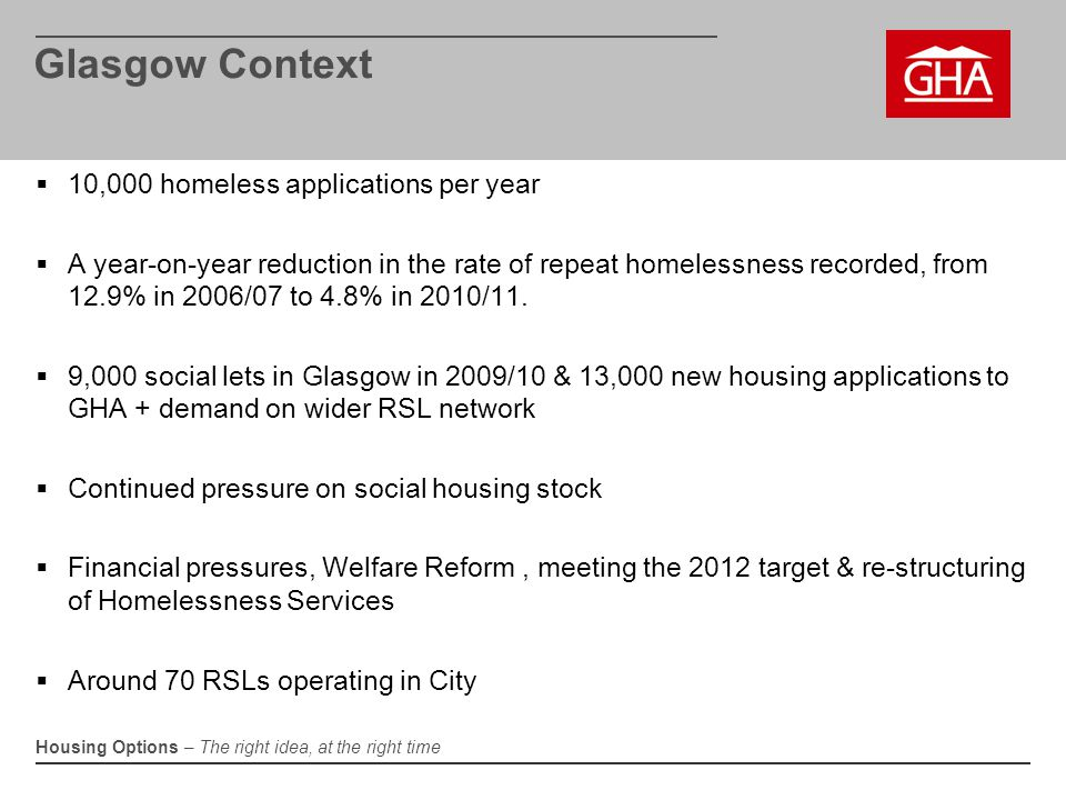Housing Options – The right idea, at the right time Why Did We Get Involved.